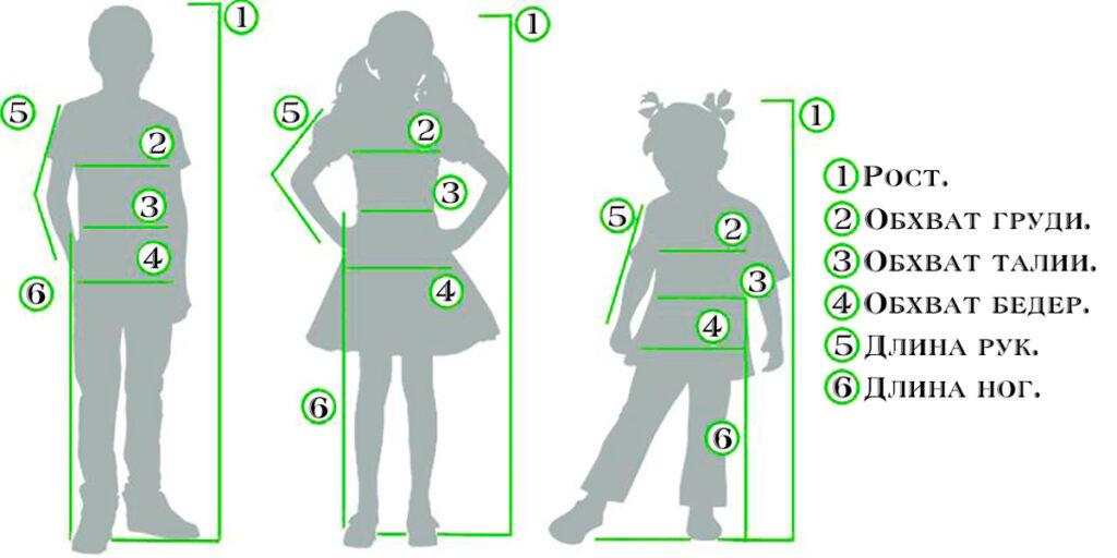 Параметры для снятия мерок у детей