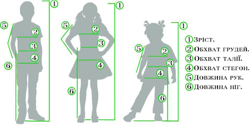 Параметри для зняття мірок у дітей