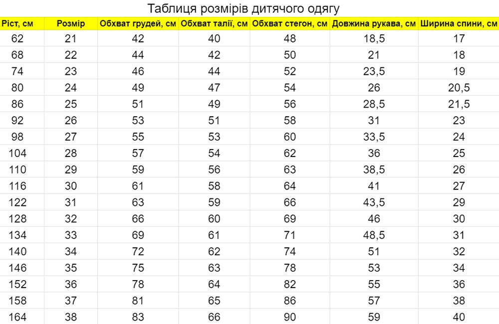 Таблиця розмірів дитячого одягу